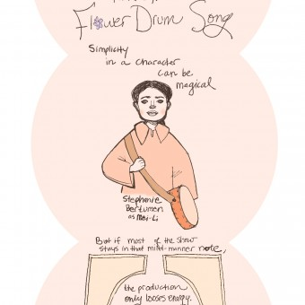 Becca Hart's visual reflections on Flower Drum Song